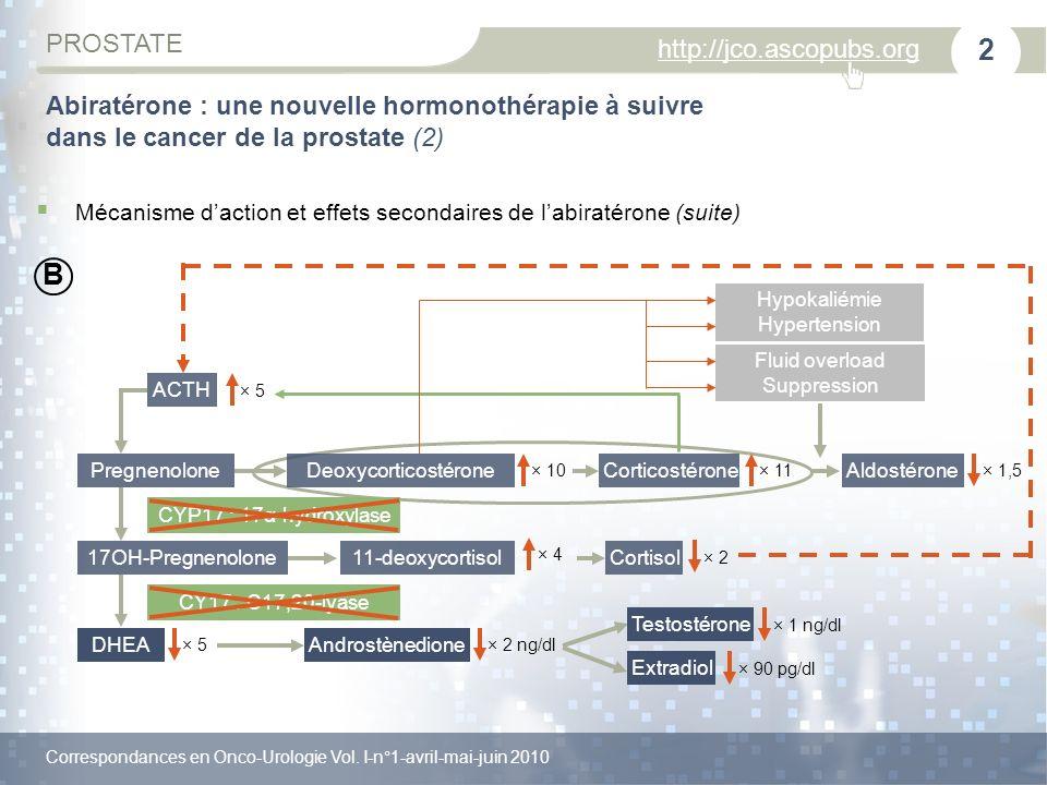 Abiratérone : une nouvelle hormonothérapie à suivre dans le cancer de la prostate (2)
