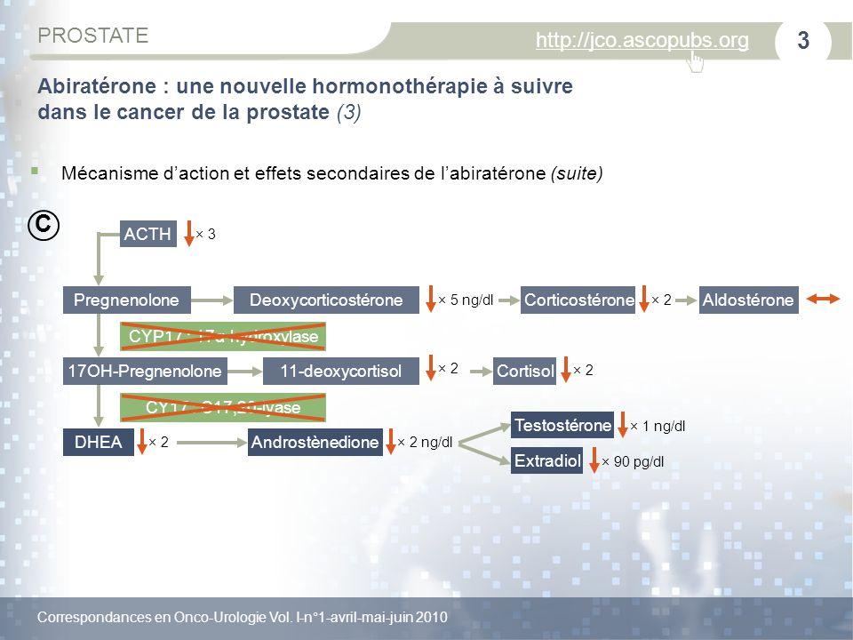 Abiratérone : une nouvelle hormonothérapie à suivre dans le cancer de la prostate (3)