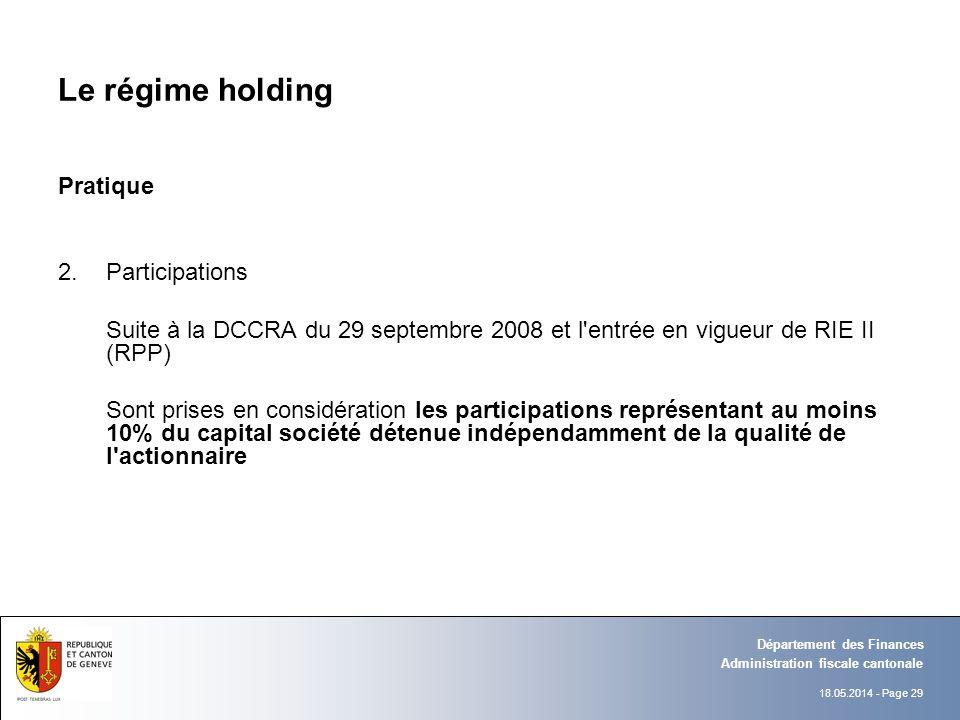 Le régime holding Pratique 2. Participations