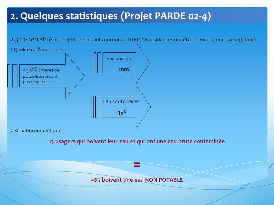 = 2. Quelques statistiques (Projet PARDE 02-4)