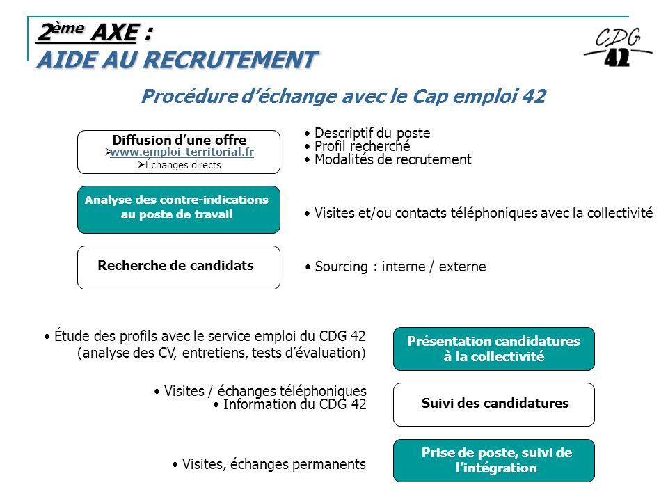 2ème AXE : AIDE AU RECRUTEMENT