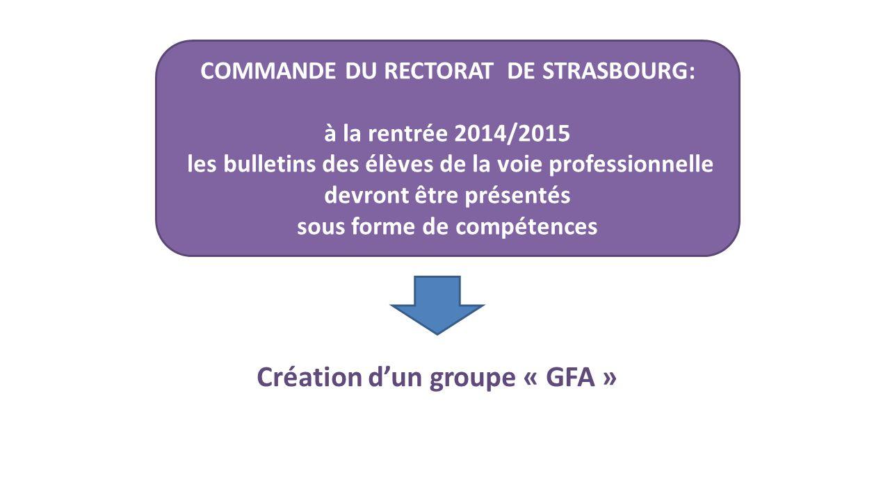 Création d'un groupe « GFA »