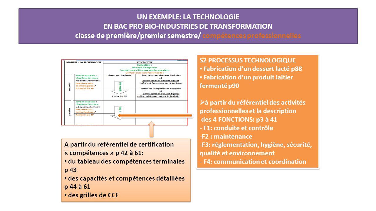 UN EXEMPLE: LA TECHNOLOGIE EN BAC PRO BIO-INDUSTRIES DE TRANSFORMATION classe de première/premier semestre/ compétences professionnelles