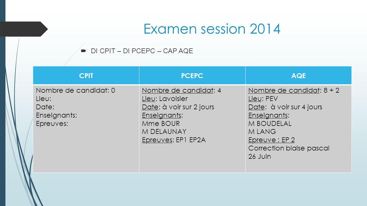 Examen session 2014 DI CPIT – DI PCEPC – CAP AQE CPIT PCEPC AQE
