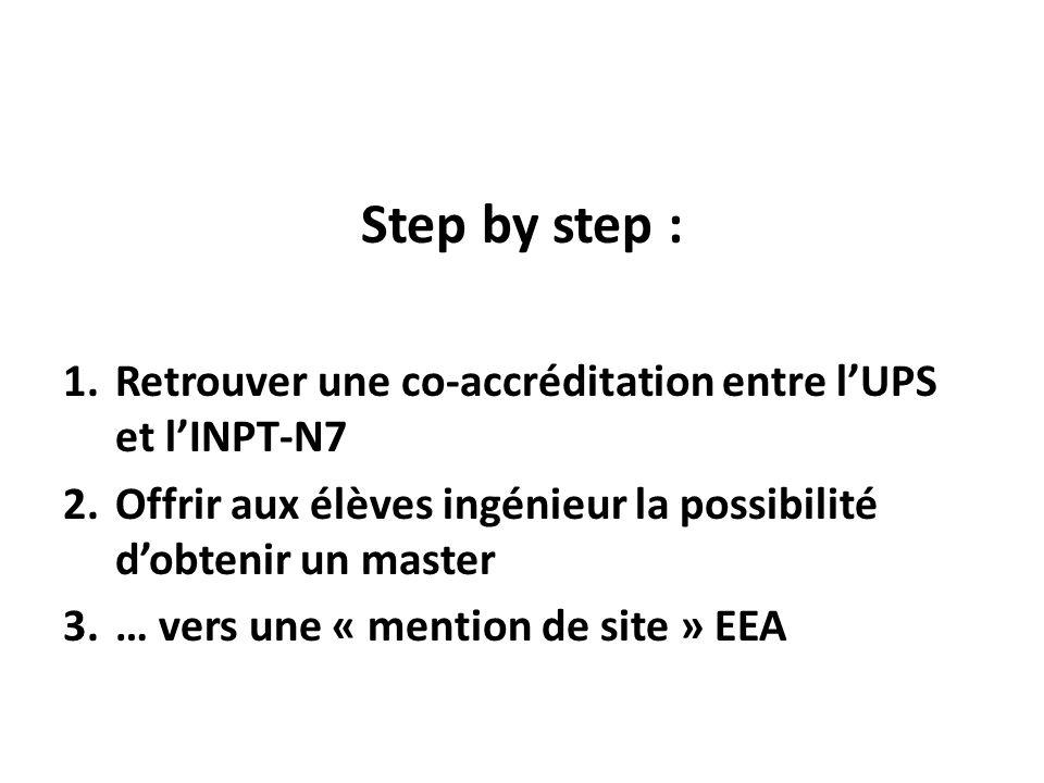 Step by step : Retrouver une co-accréditation entre l'UPS et l'INPT-N7