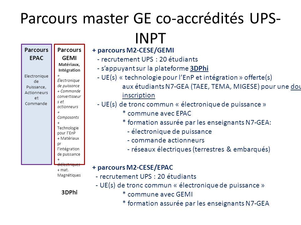 Parcours master GE co-accrédités UPS-INPT