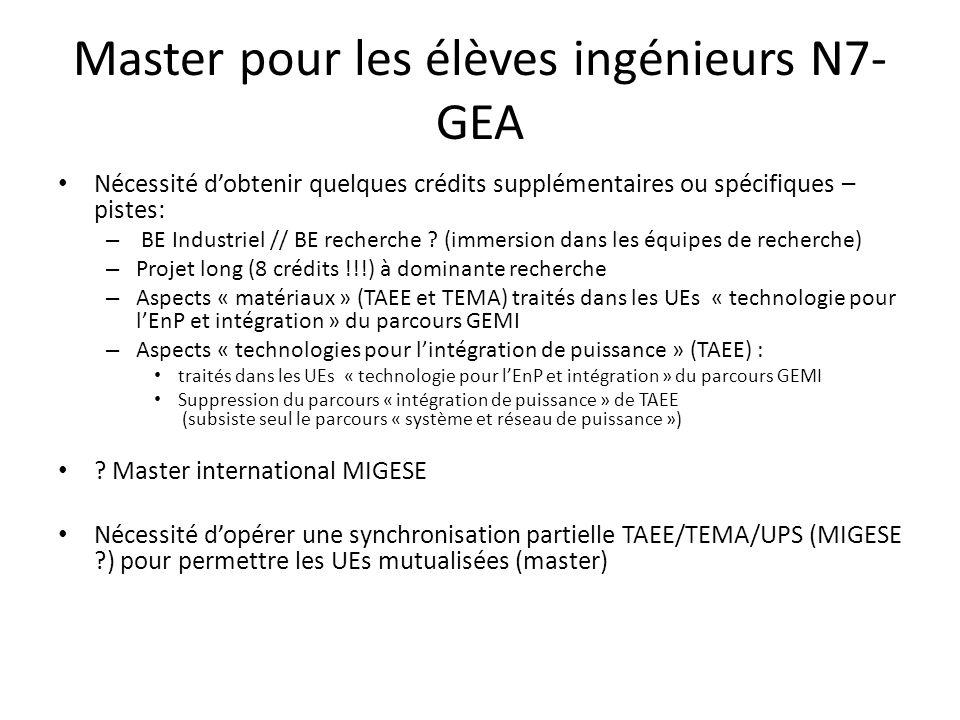 Master pour les élèves ingénieurs N7-GEA