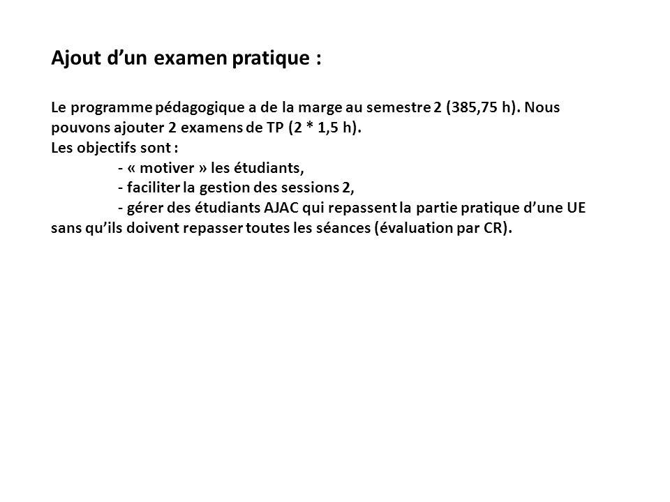 Ajout d'un examen pratique :
