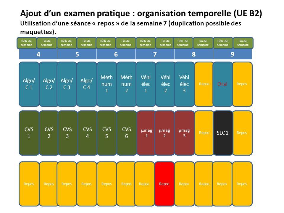 Ajout d'un examen pratique : organisation temporelle (UE B2)