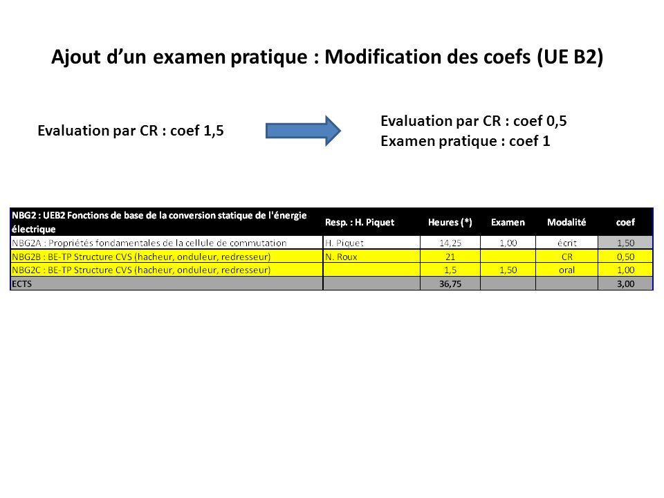 Ajout d'un examen pratique : Modification des coefs (UE B2)