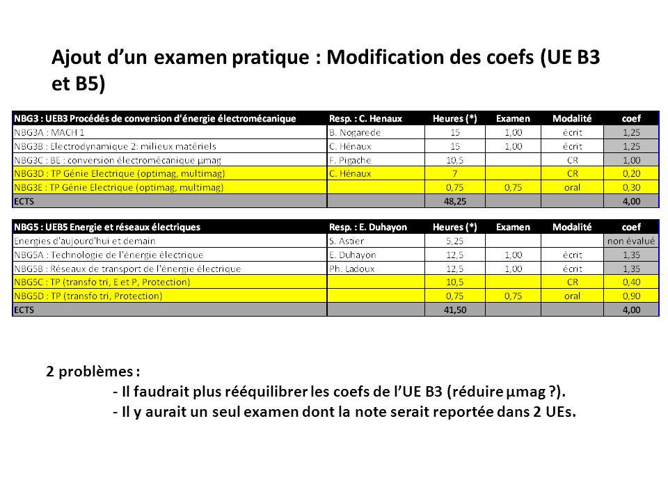 Ajout d'un examen pratique : Modification des coefs (UE B3 et B5)