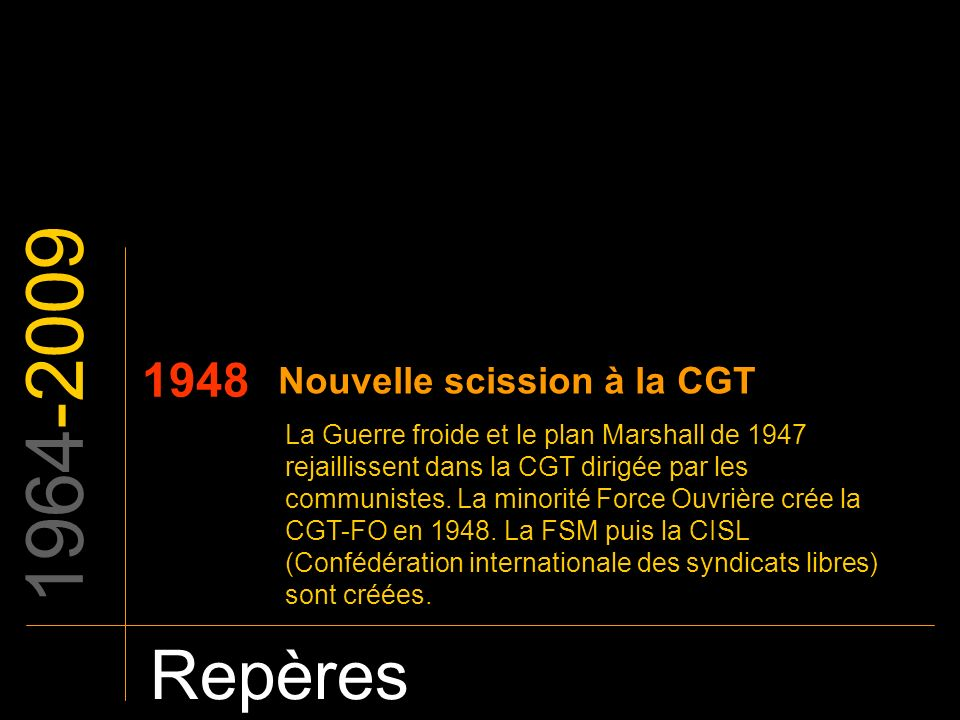 1964-2009 Repères 1948 Nouvelle scission à la CGT