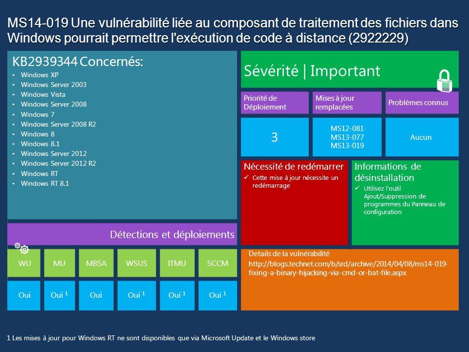 MS14-019 Une vulnérabilité liée au composant de traitement des fichiers dans Windows pourrait permettre l exécution de code à distance (2922229)