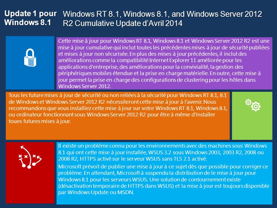 Update 1 pour Windows 8.1 Windows RT 8.1, Windows 8.1, and Windows Server 2012 R2 Cumulative Update d'Avril 2014.