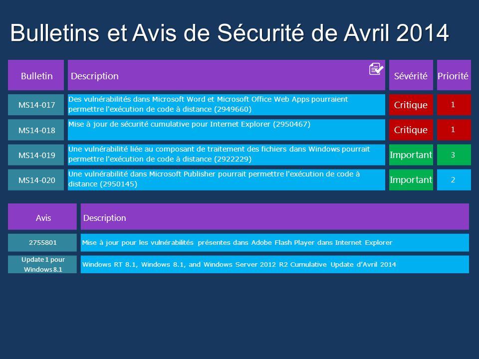 Bulletins et Avis de Sécurité de Avril 2014