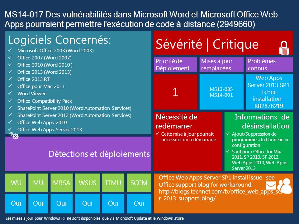 Web Apps Server 2013 SP1 Echec installation - KB2878219