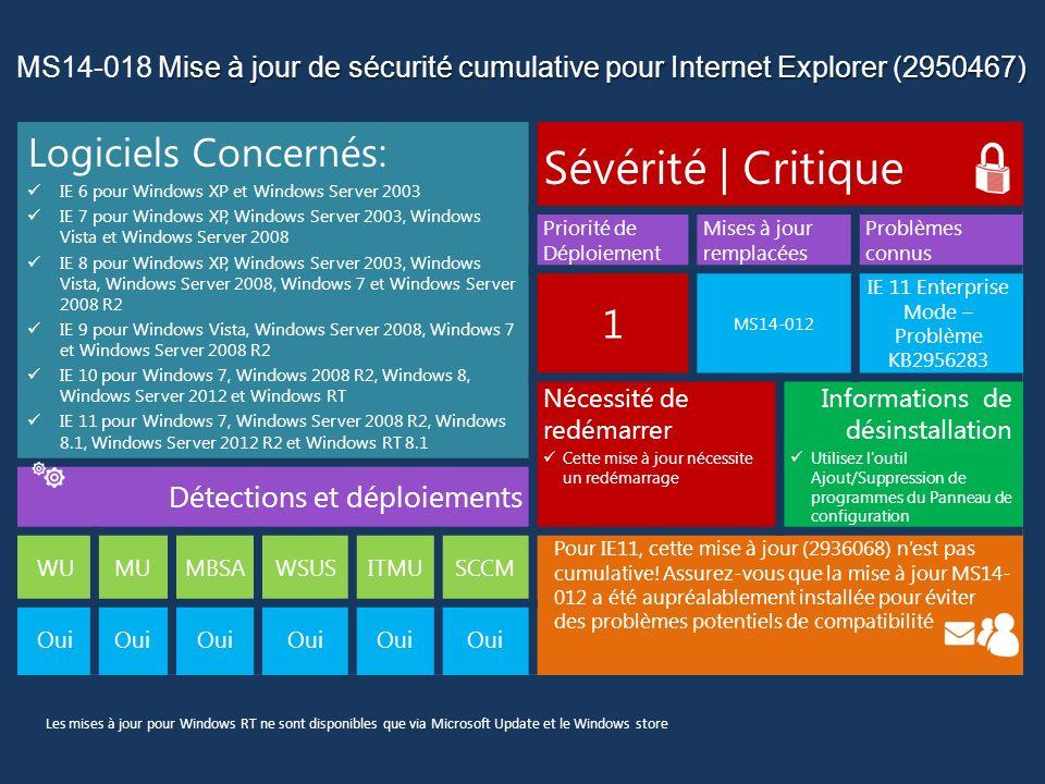 IE 11 Enterprise Mode – Problème KB2956283