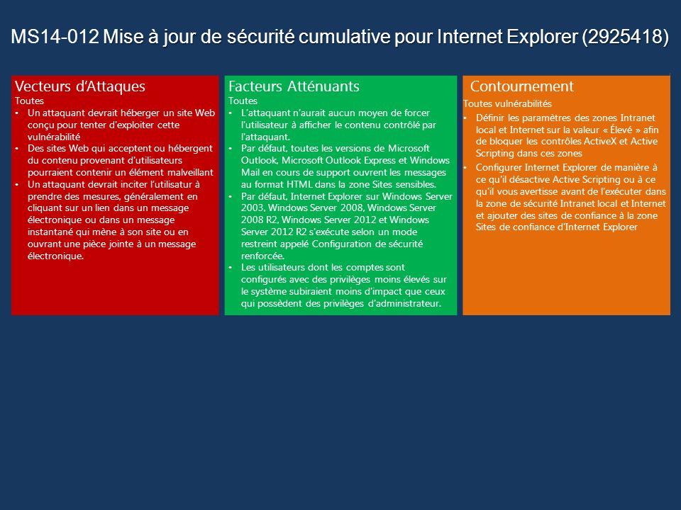 MS14-012 Mise à jour de sécurité cumulative pour Internet Explorer (2925418)