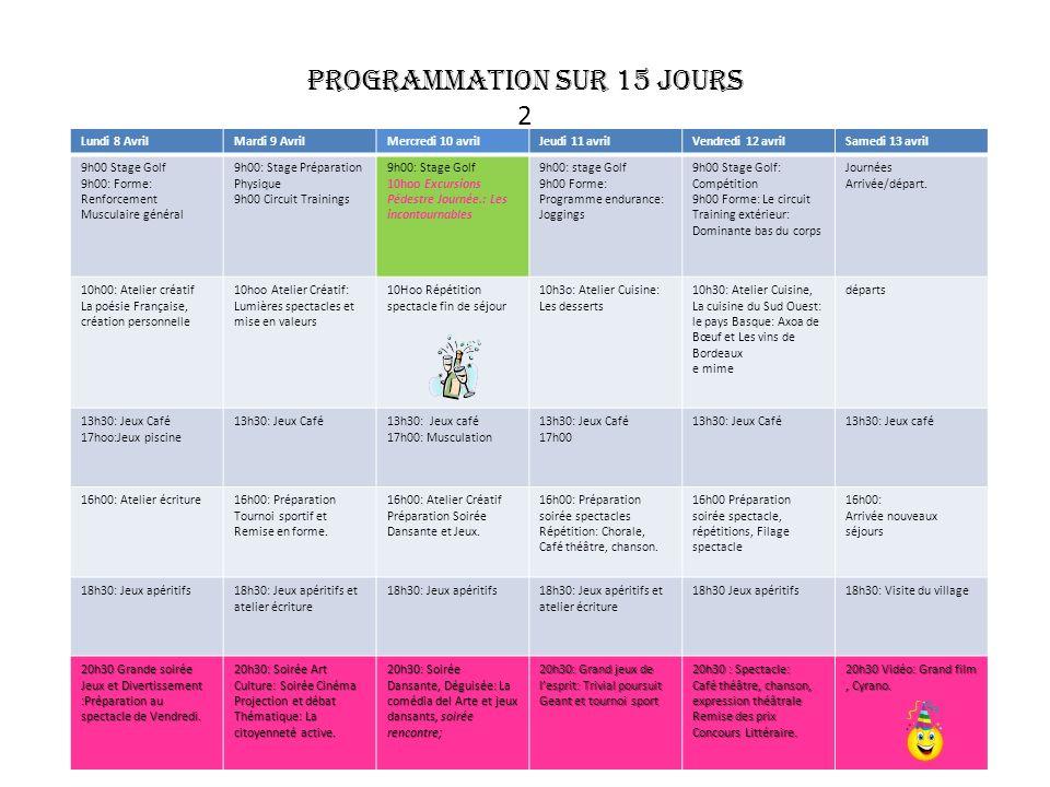 Programmation sur 15 jours 2