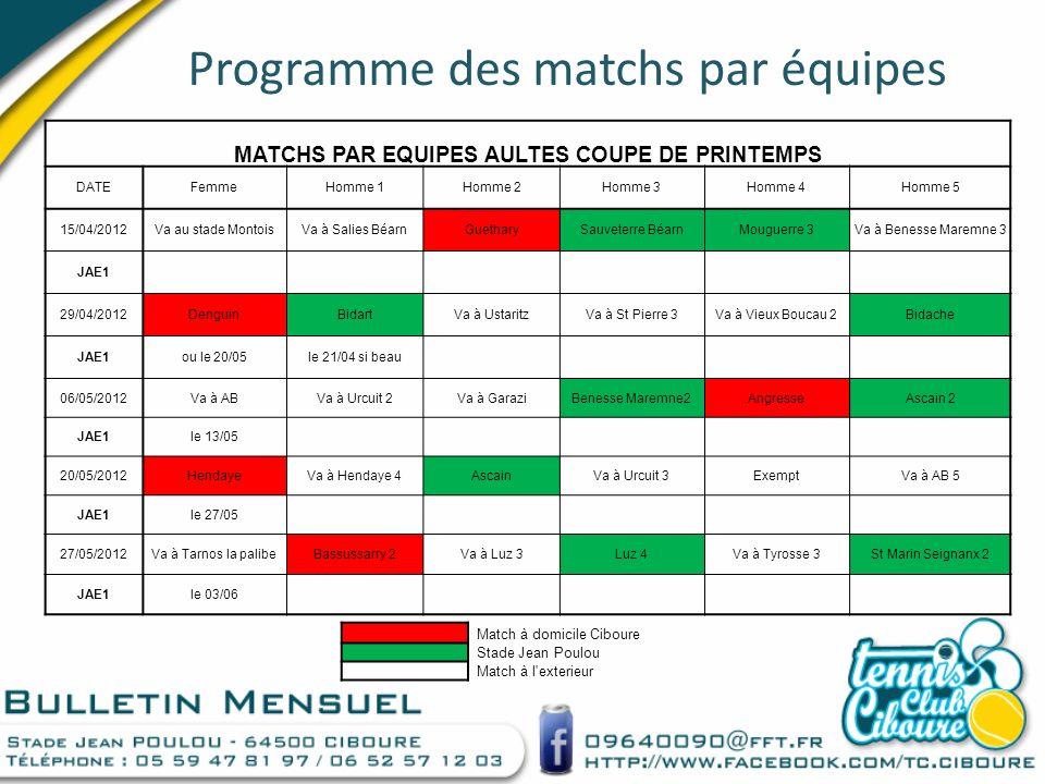 Programme des matchs par équipes