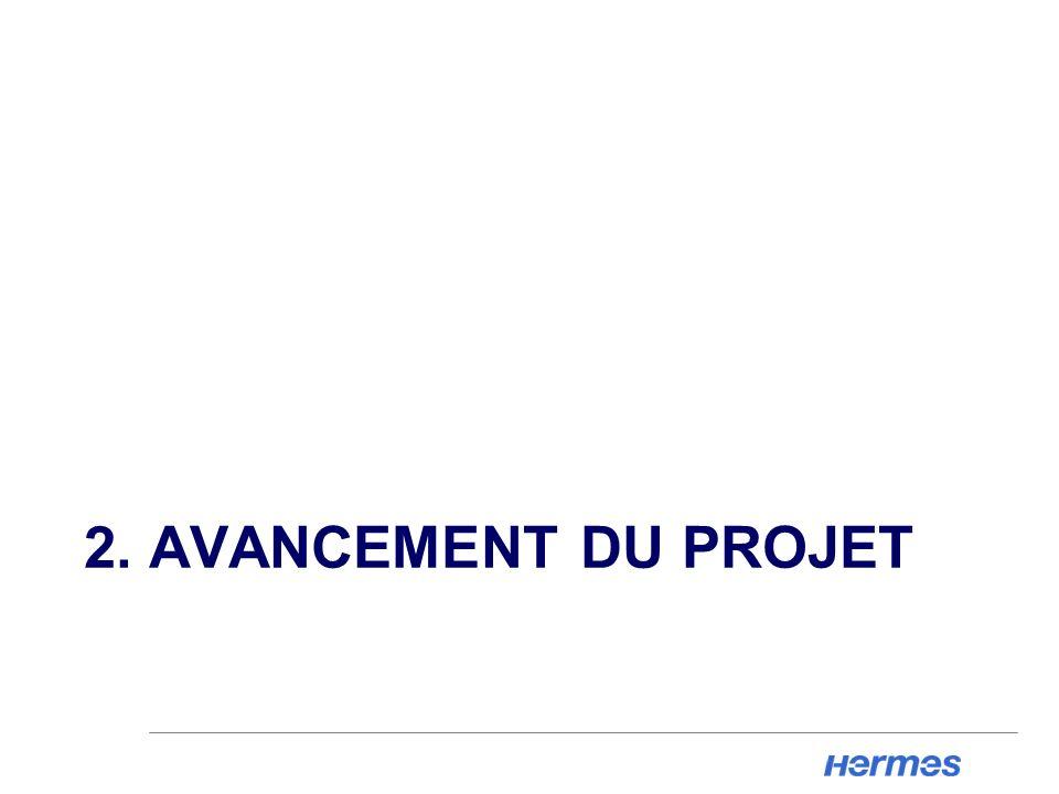 2. Avancement du projet