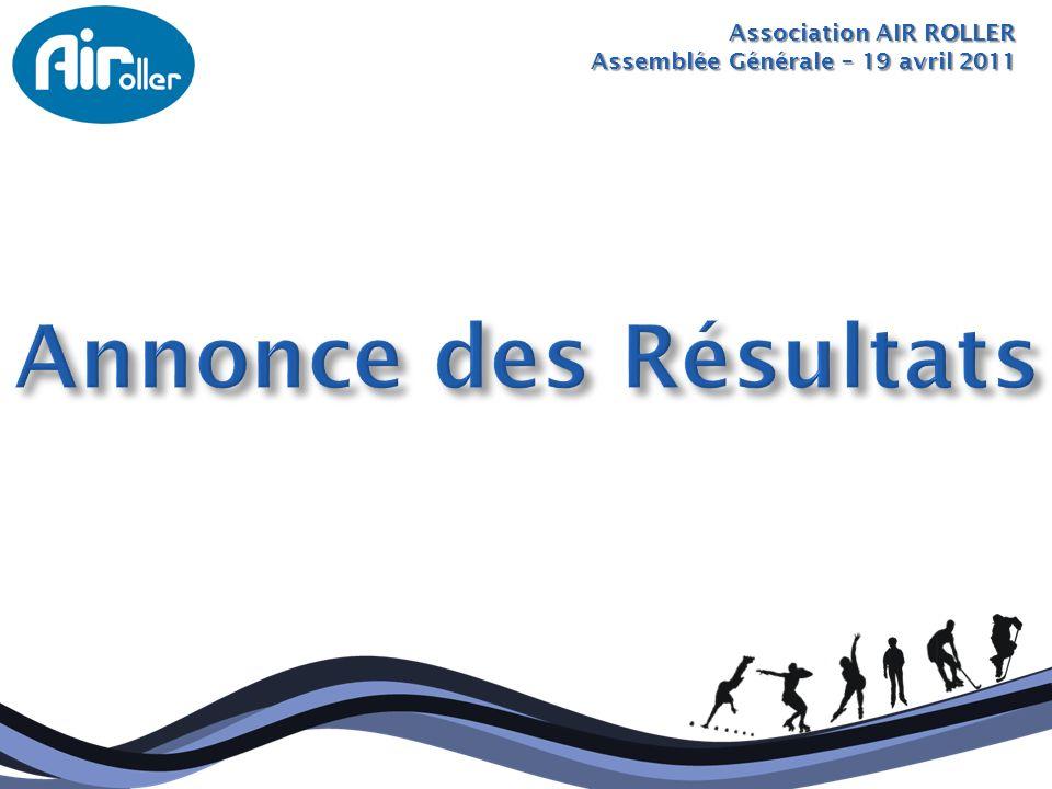 Annonce des Résultats Association AIR ROLLER