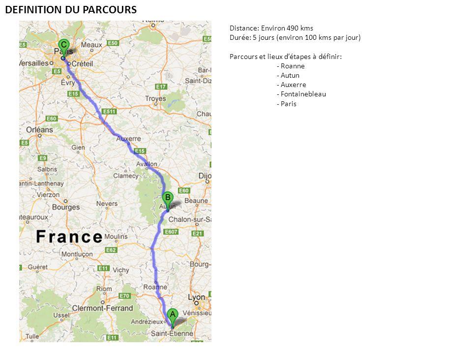 DEFINITION DU PARCOURS