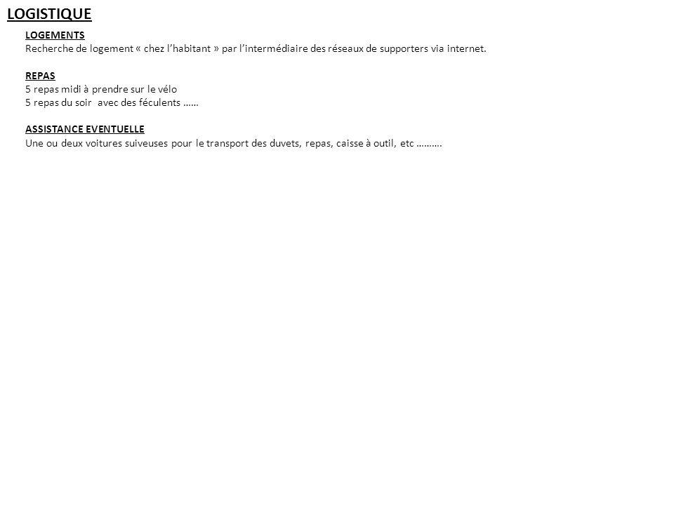 LOGISTIQUE LOGEMENTS. Recherche de logement « chez l'habitant » par l'intermédiaire des réseaux de supporters via internet.