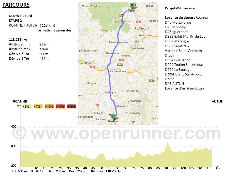 PARCOURS Projet d'itinéraire Localité de départ Roanne D43 Maltaverne