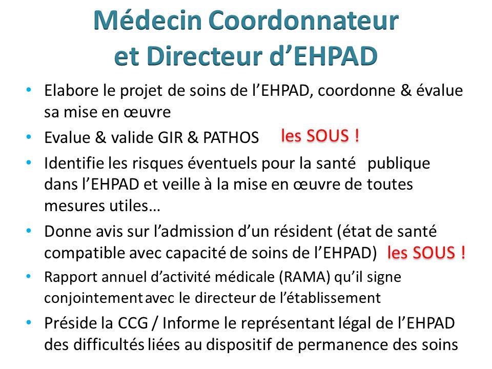 Médecin Coordonnateur et Directeur d'EHPAD