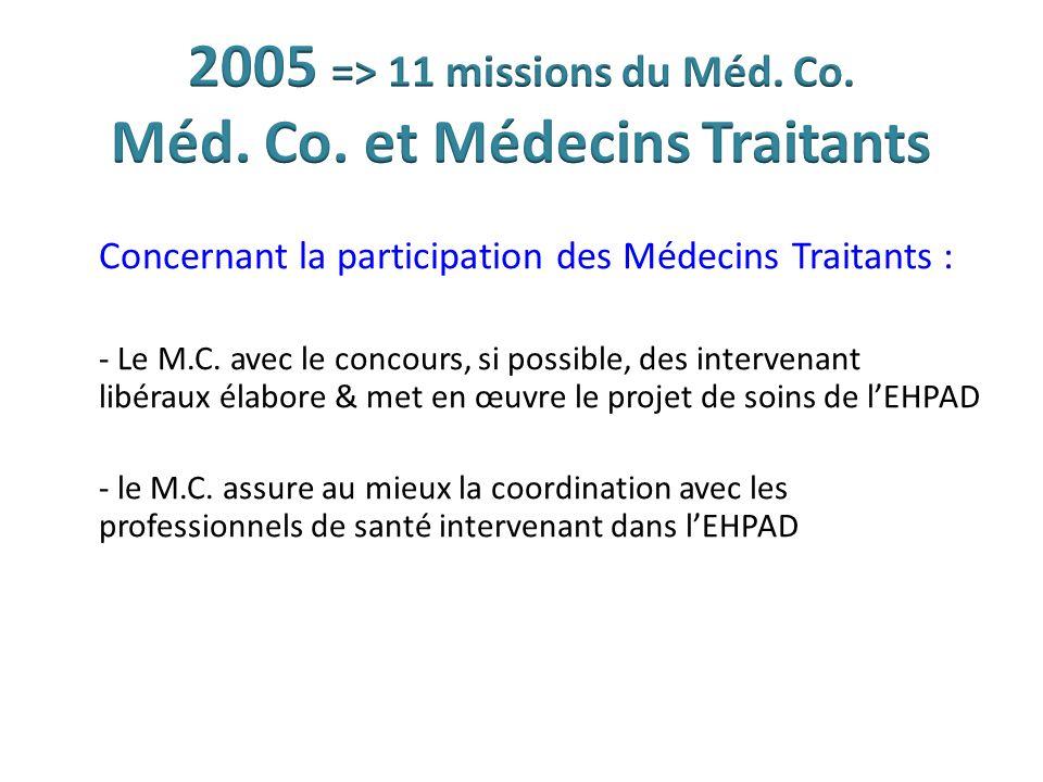 2005 => 11 missions du Méd. Co. Méd. Co. et Médecins Traitants