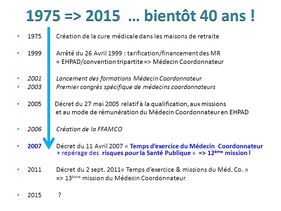 1975 => 2015 … bientôt 40 ans ! 1975 Création de la cure médicale dans les maisons de retraite.