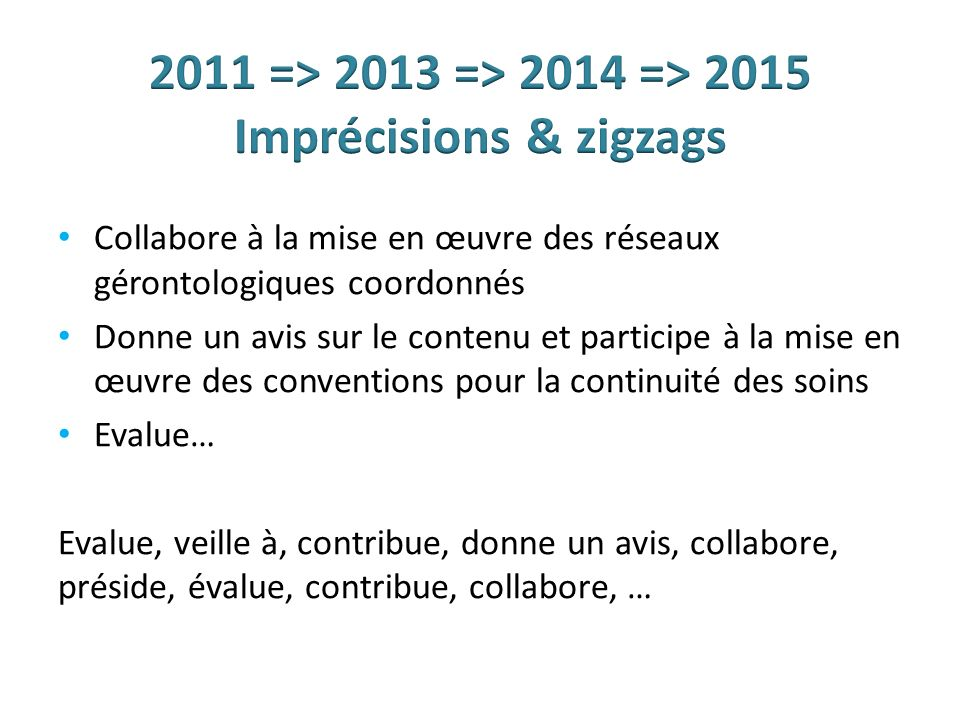 2011 => 2013 => 2014 => 2015 Imprécisions & zigzags