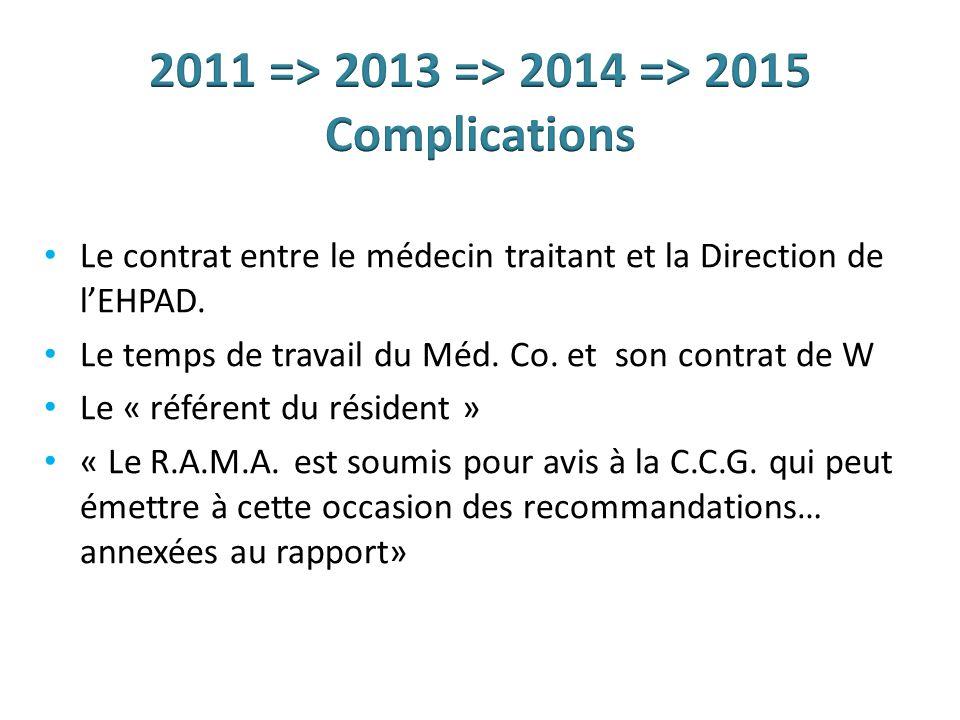 2011 => 2013 => 2014 => 2015 Complications