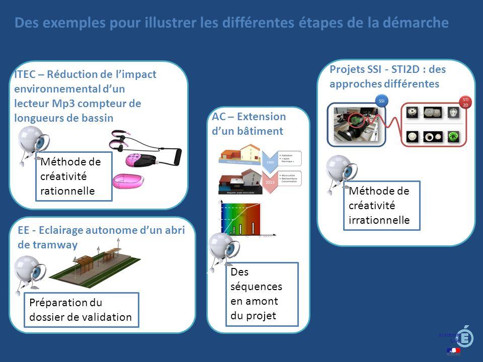 Des exemples pour illustrer les différentes étapes de la démarche