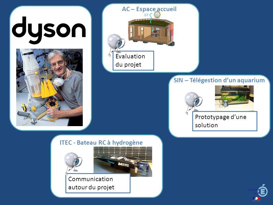 AC – Espace accueil Evaluation du projet. SIN – Télégestion d'un aquarium. Prototypage d'une solution.