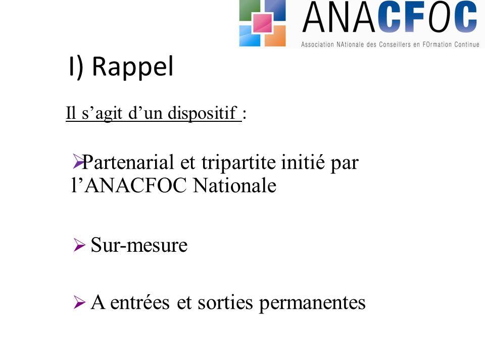 I) Rappel Partenarial et tripartite initié par l'ANACFOC Nationale