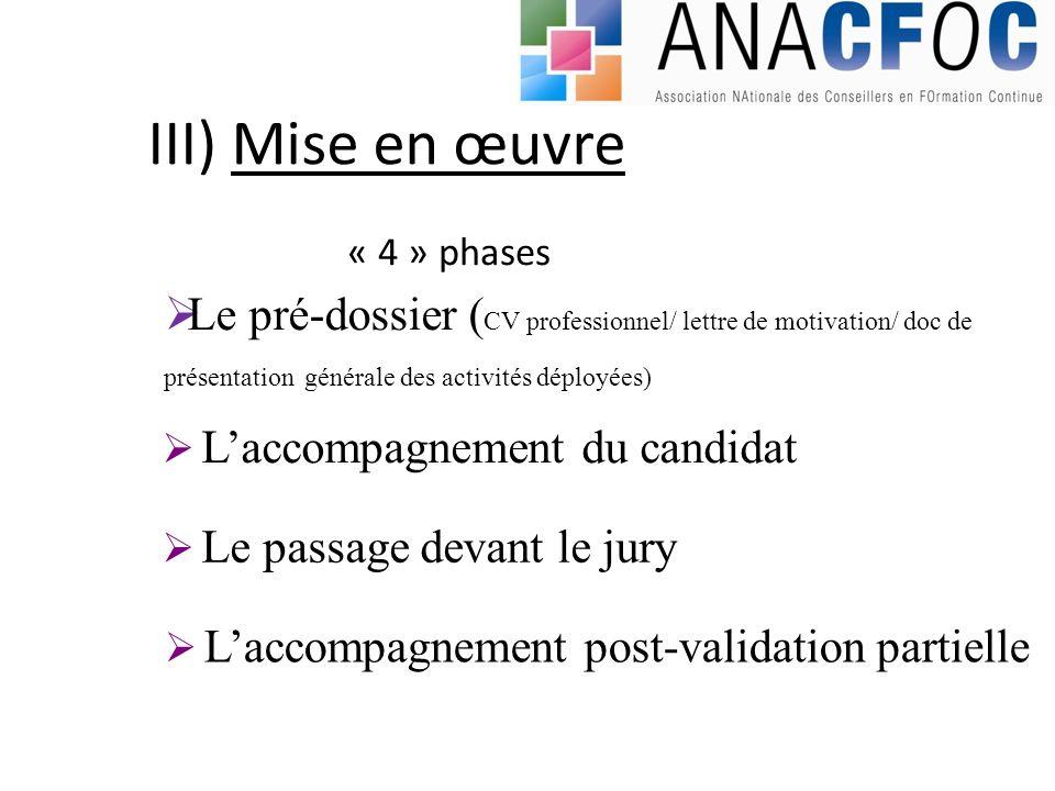 III) Mise en œuvre « 4 » phases. Le pré-dossier (CV professionnel/ lettre de motivation/ doc de présentation générale des activités déployées)