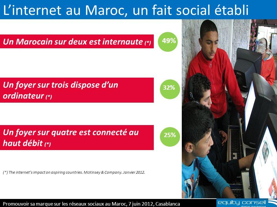L'internet au Maroc, un fait social établi