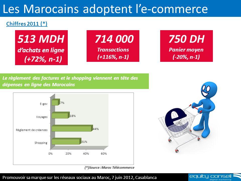 Les Marocains adoptent l'e-commerce