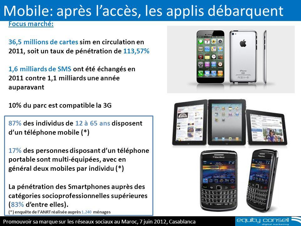 Mobile: après l'accès, les applis débarquent