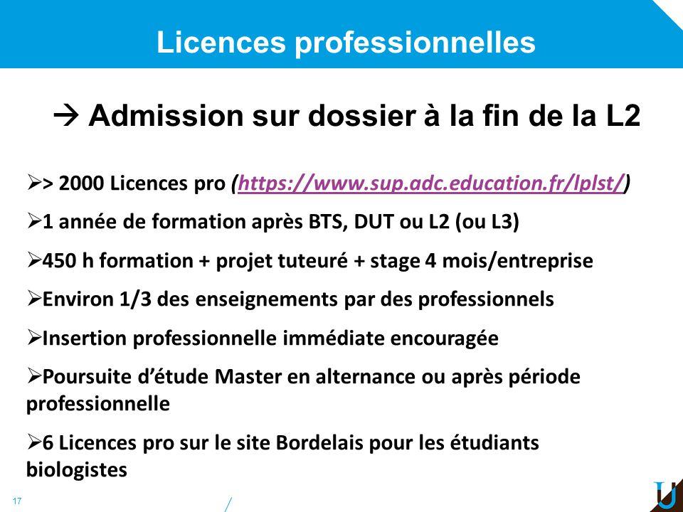 Licences professionnelles  Admission sur dossier à la fin de la L2
