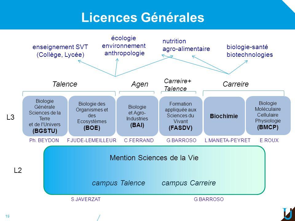 Licences Générales Talence Agen Carreire L3 Mention Sciences de la Vie