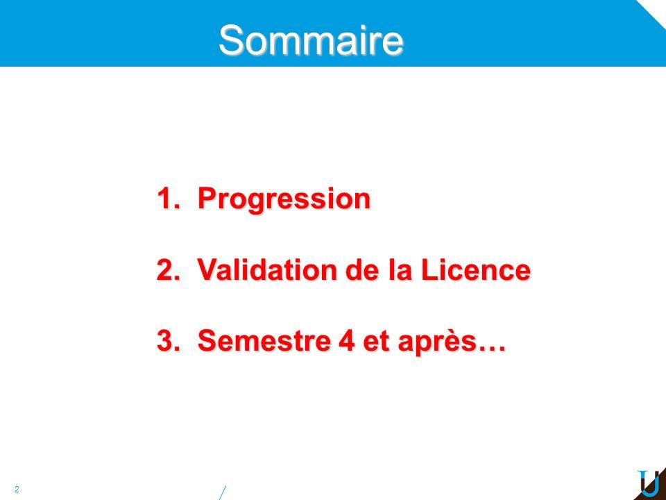 Sommaire 1. Progression 2. Validation de la Licence