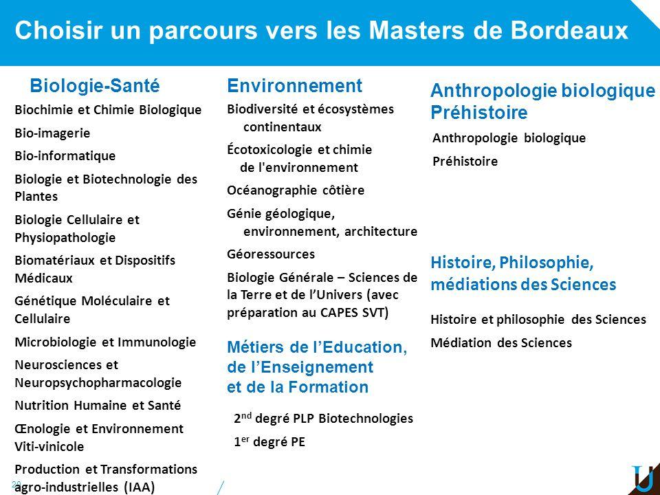 Choisir un parcours vers les Masters de Bordeaux