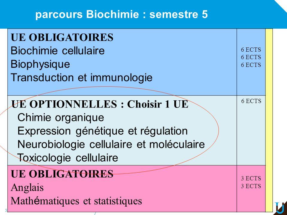 parcours Biochimie : semestre 5 UE OBLIGATOIRES Biochimie cellulaire
