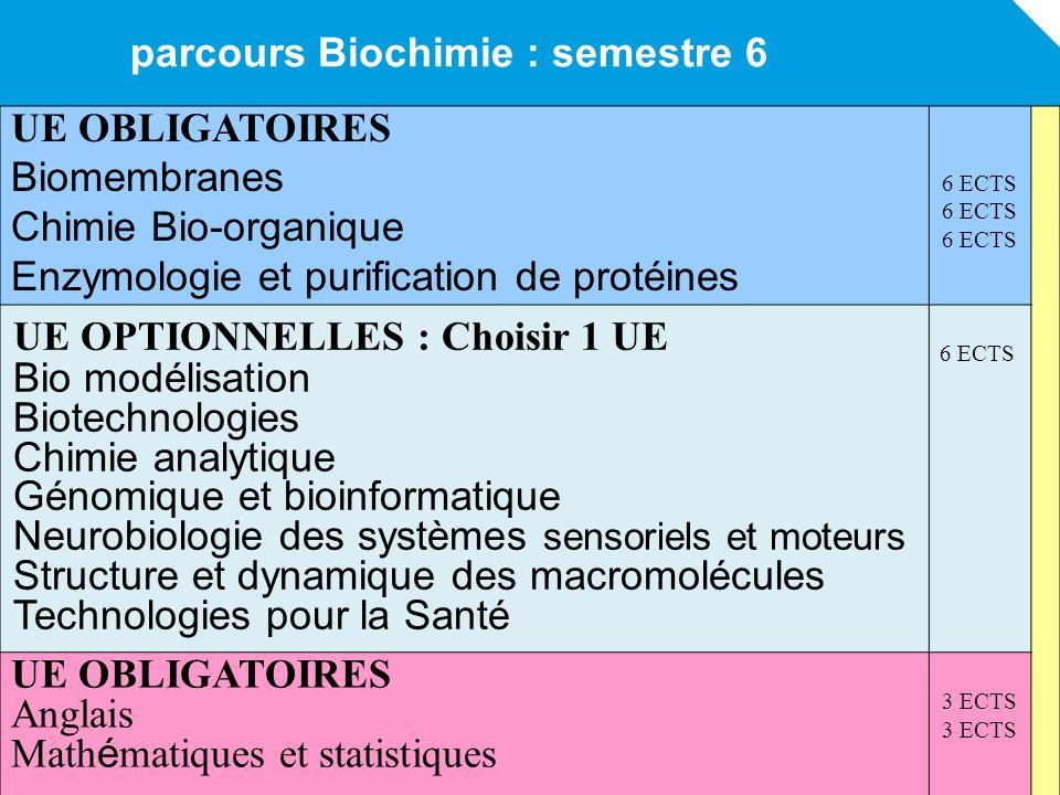parcours Biochimie : semestre 6 UE OBLIGATOIRES Biomembranes