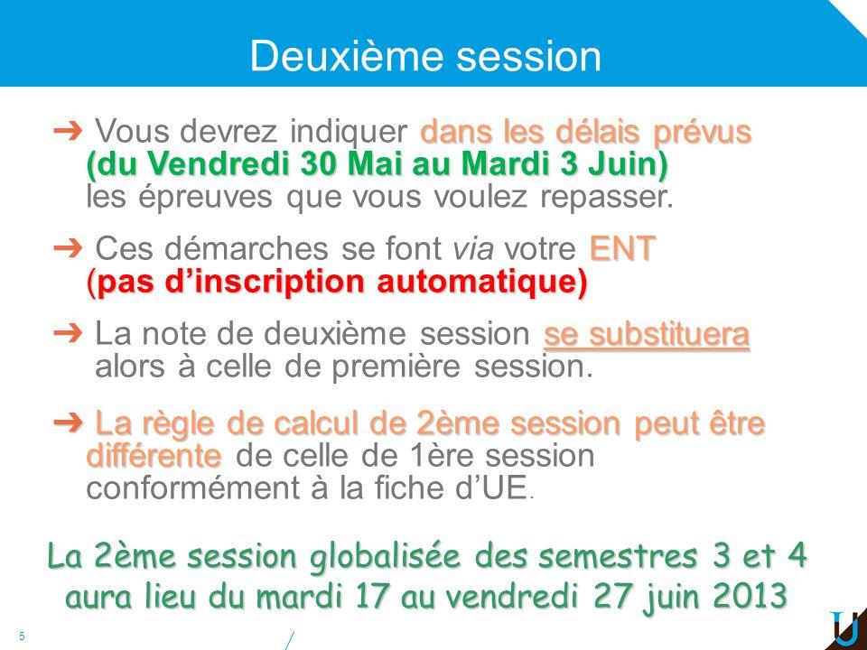 Deuxième session Vous devrez indiquer dans les délais prévus (du Vendredi 30 Mai au Mardi 3 Juin) les épreuves que vous voulez repasser.