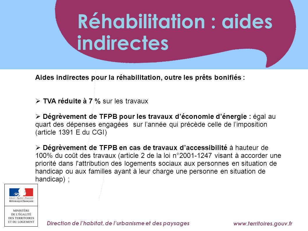 Réhabilitation : aides indirectes