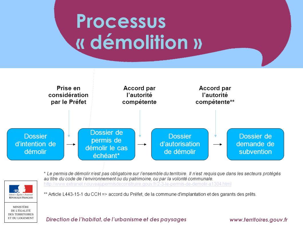 Processus « démolition »